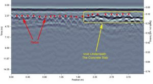 An example of a GPR profile showing the void location under the slab-on-grade concrete.